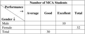 NET Jan 20173 UGC NET Exam January 2017 solved paper -- General Paper I