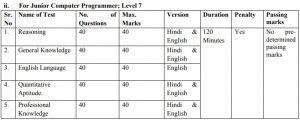 NYKS2 NYKS recruitment 2019 for 337 posts exam pattern and syllabus