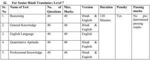 NYKS3 NYKS recruitment 2019 for 337 posts exam pattern and syllabus