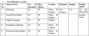 NYKS5 1 NYKS recruitment 2019 for 337 posts exam pattern and syllabus