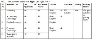 NYKS8 NYKS recruitment 2019 for 337 posts exam pattern and syllabus